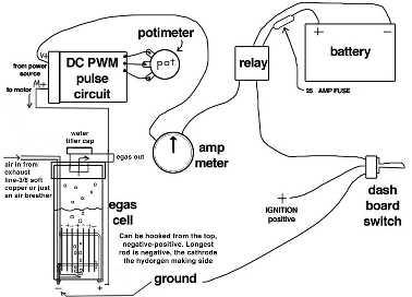 types électrodes soudure pdf