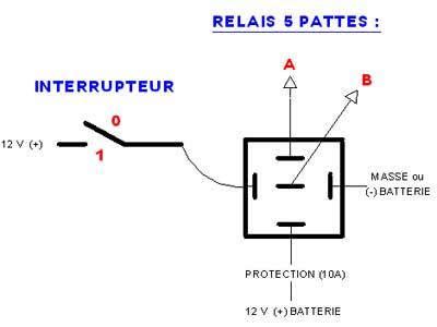 relais5P_theorie.jpg